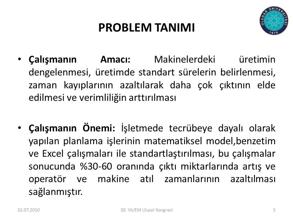 PROBLEM TANIMI • Çalışmanın Amacı: Makinelerdeki üretimin dengelenmesi, üretimde standart sürelerin belirlenmesi, zaman kayıplarının azaltılarak daha