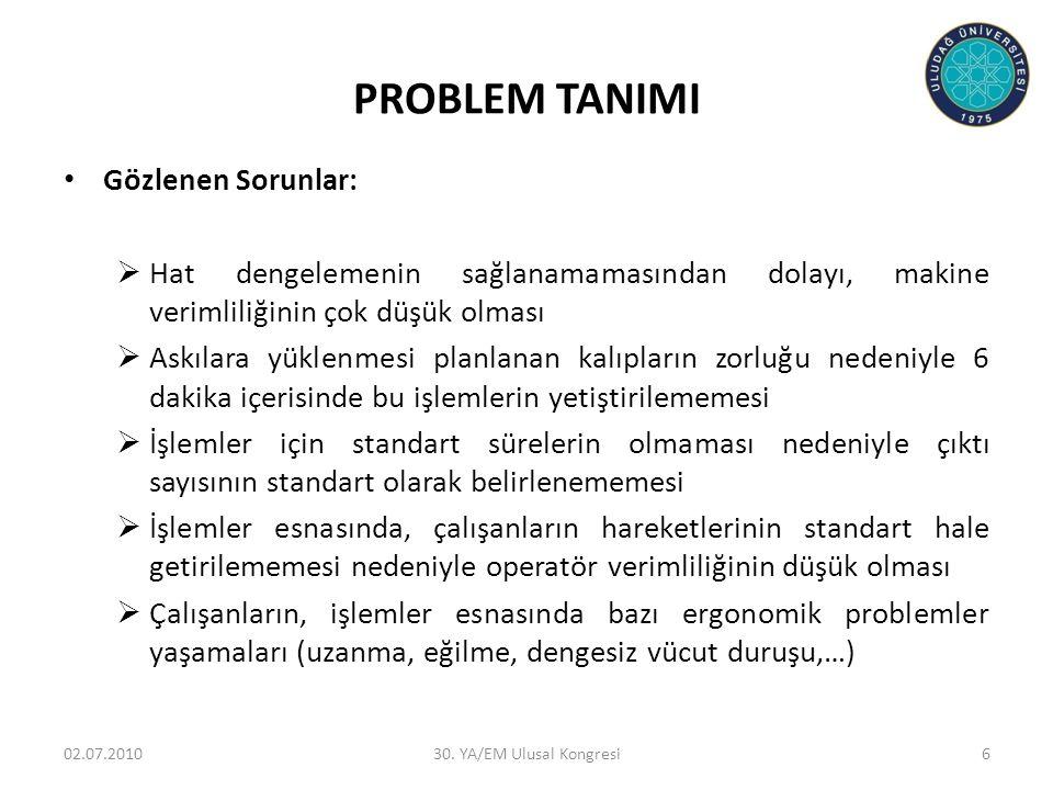 PROBLEM TANIMI • Gözlenen Sorunlar:  Hat dengelemenin sağlanamamasından dolayı, makine verimliliğinin çok düşük olması  Askılara yüklenmesi planlana
