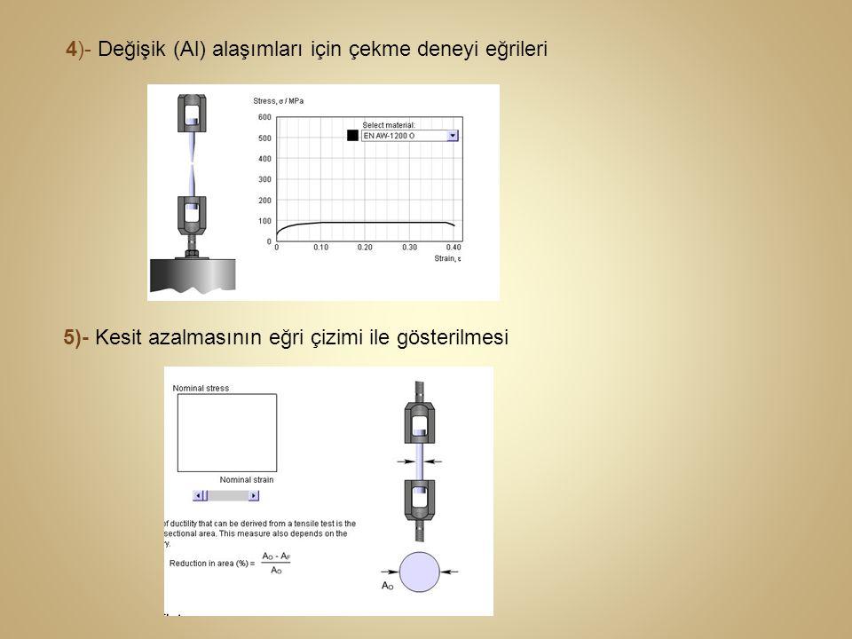 Aynı işlemi gerçek eğride yaparsak ; L o (örnek 10 cm olsun) uzunluğunda bir çubuk 1.kez %20 uzatılsın.
