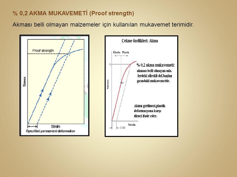 3) Rijit, Lineer Pekleşen Malzemeler ve Dinamik Modeli 4) Elastik, Tam Plastik Malzemeler ve Dinamik Modeli
