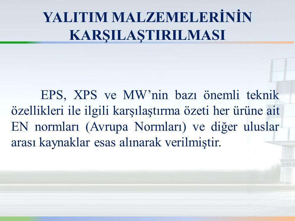YALITIM MALZEMELERİNİN KARŞILAŞTIRILMASI EPS, XPS ve MW'nin bazı önemli teknik özellikleri ile ilgili karşılaştırma özeti her ürüne ait EN normları (Avrupa Normları) ve diğer uluslar arası kaynaklar esas alınarak verilmiştir.