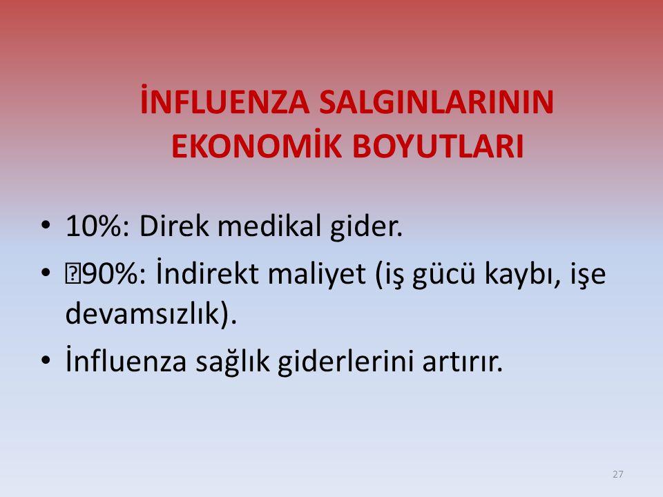 İNFLUENZA SALGINLARININ EKONOMİK BOYUTLARI • 10%: Direk medikal gider.