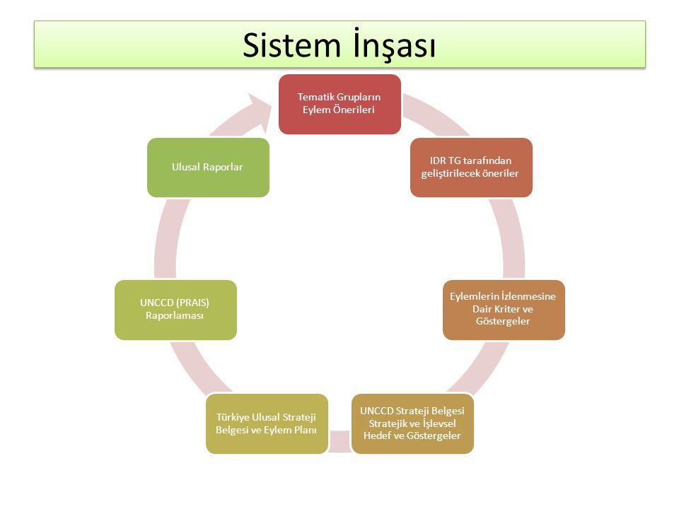 Sistem İnşası Tematik Grupların Eylem Önerileri IDR TG tarafından geliştirilecek öneriler Eylemlerin İzlenmesine Dair Kriter ve Göstergeler UNCCD Strateji Belgesi Stratejik ve İşlevsel Hedef ve Göstergeler Türkiye Ulusal Strateji Belgesi ve Eylem Planı UNCCD (PRAIS) Raporlaması Ulusal Raporlar
