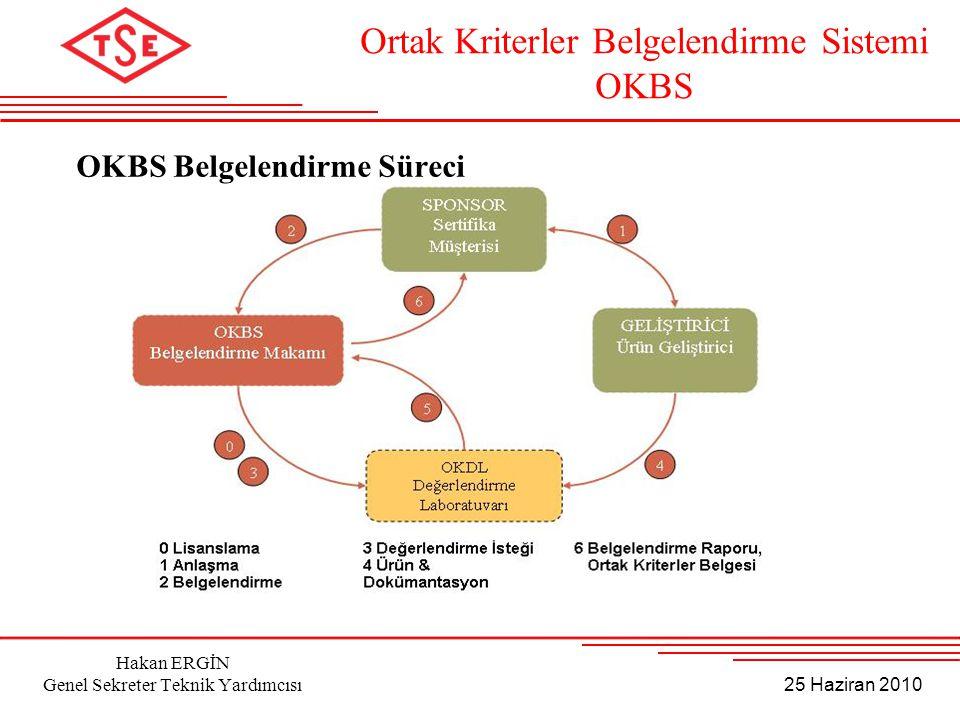 25 Haziran 2010 Hakan ERGİN Genel Sekreter Teknik Yardımcısı OKBS Belgelendirme Süreci Ortak Kriterler Belgelendirme Sistemi OKBS