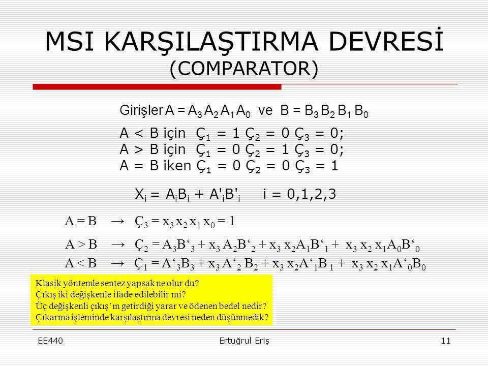 MSI KARŞILAŞTIRMA DEVRESİ (COMPARATOR) EE440Ertuğrul Eriş11 Girişler A = A 3 A 2 A 1 A 0 ve B = B 3 B 2 B 1 B 0 A < B için Ç 1 = 1 Ç 2 = 0 Ç 3 = 0; A