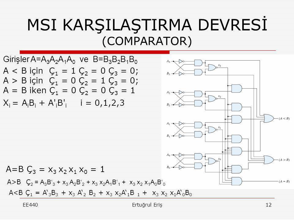MSI KARŞILAŞTIRMA DEVRESİ (COMPARATOR) EE440Ertuğrul Eriş12 Girişler A=A 3 A 2 A 1 A 0 ve B=B 3 B 2 B 1 B 0 A < B için Ç 1 = 1 Ç 2 = 0 Ç 3 = 0; A > B