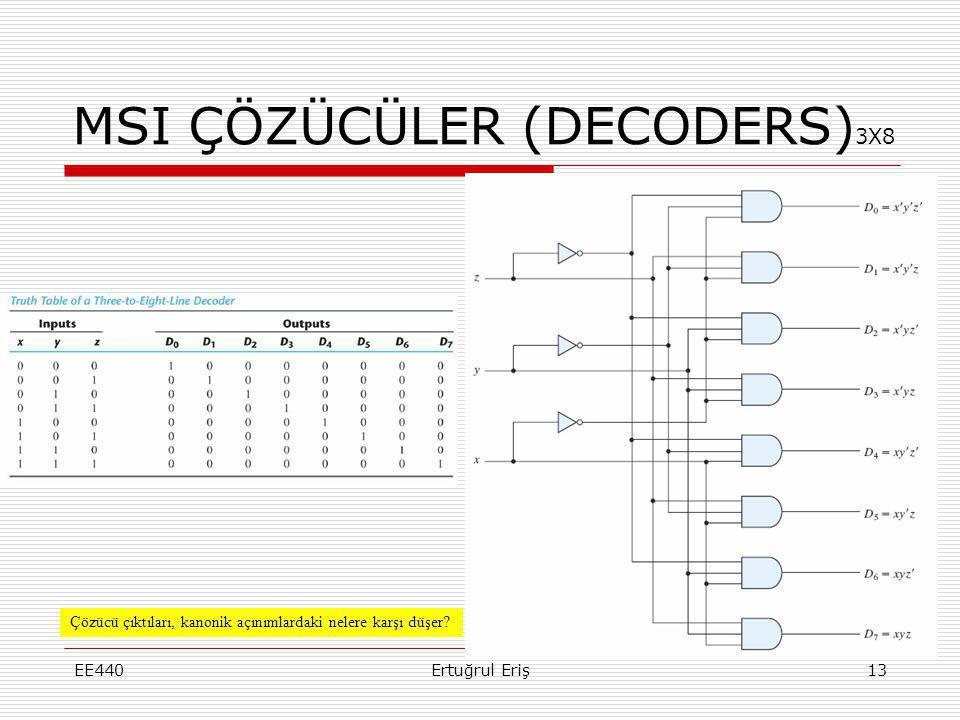MSI ÇÖZÜCÜLER (DECODERS) 3X8 EE440Ertuğrul Eriş13 Çözücü çıktıları, kanonik açınımlardaki nelere karşı düşer?