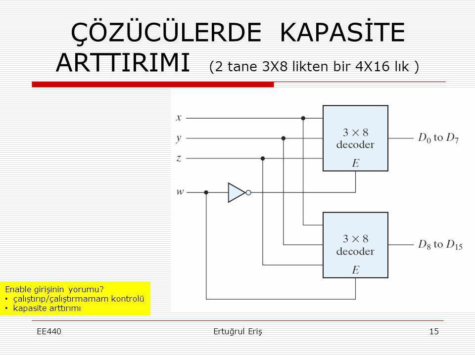 ÇÖZÜCÜLERDE KAPASİTE ARTTIRIMI (2 tane 3X8 likten bir 4X16 lık ) EE440Ertuğrul Eriş15 Enable girişinin yorumu? • çalıştırıp/çalıştırmamam kontrolü • k