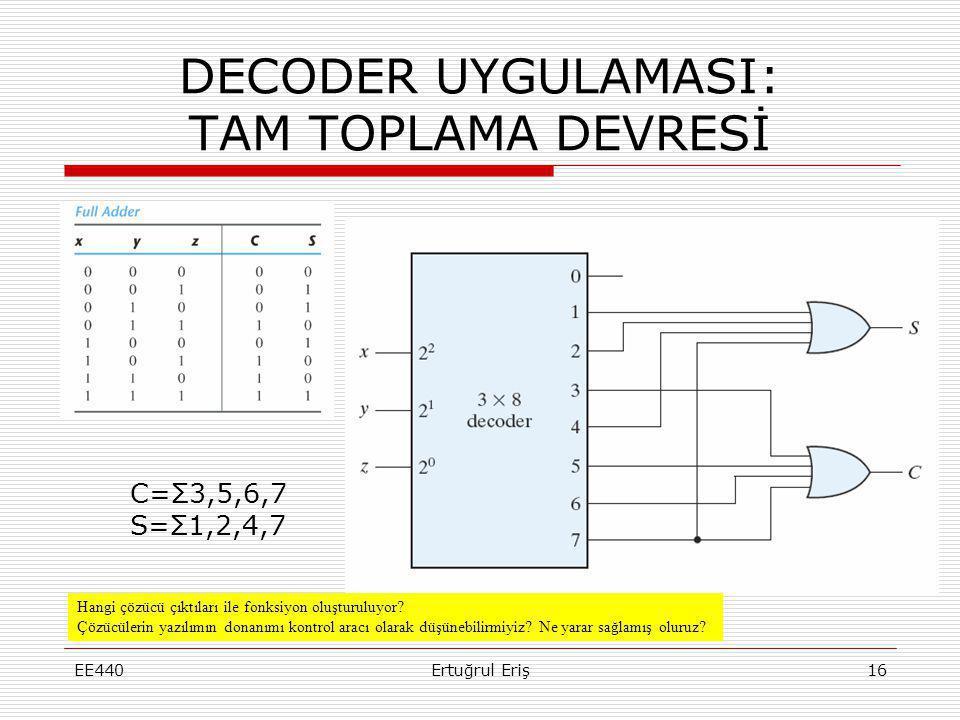 DECODER UYGULAMASI: TAM TOPLAMA DEVRESİ EE440Ertuğrul Eriş16 C=Σ3,5,6,7 S=Σ1,2,4,7 Hangi çözücü çıktıları ile fonksiyon oluşturuluyor? Çözücülerin yaz