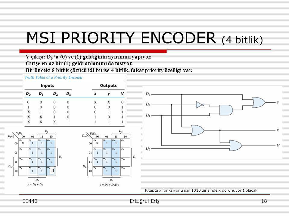 EE440Ertuğrul Eriş18 MSI PRIORITY ENCODER (4 bitlik) 1 Kitapta x fonksiyonu için 1010 girişinde x görünüyor 1 olacak V çıkışı: D 0 'a (0) ve (1) geldi