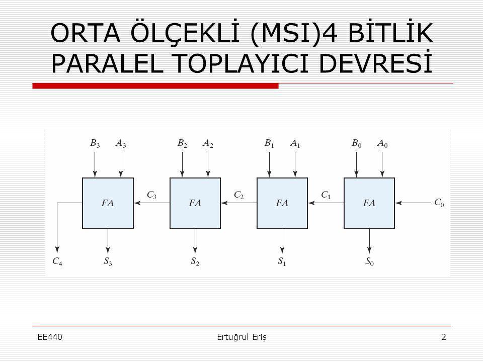 EE440Ertuğrul Eriş23 MUX LA FONKSİYON GERÇEKLEMESİ-2 Yorum 1: 8x1 mux la 4 değikenli bütün fonksiyonlar ilave bir NOT kapısıyla gerçekleştirilebilir.