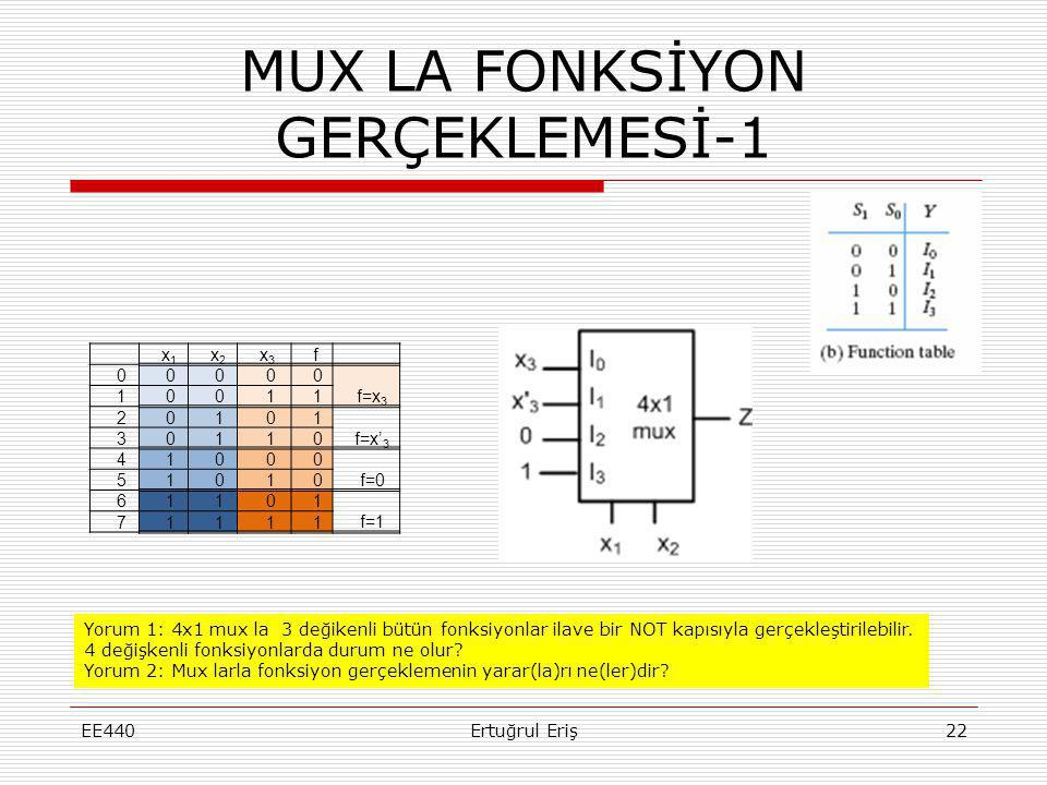 MUX LA FONKSİYON GERÇEKLEMESİ-1 EE440Ertuğrul Eriş22 Yorum 1: 4x1 mux la 3 değikenli bütün fonksiyonlar ilave bir NOT kapısıyla gerçekleştirilebilir.