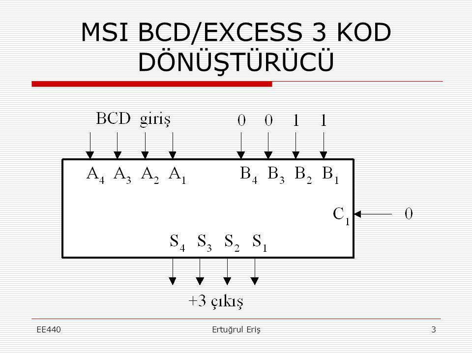 EE440Ertuğrul Eriş14 MSI ÇÖZÜCÜLER (DECODERS)-2 (2X4 ENABLE GİRİŞLİ) 0 Active (0) output