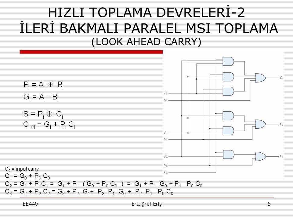 HIZLI TOPLAMA DEVRELERİ-2 İLERİ BAKMALI PARALEL MSI TOPLAMA (LOOK AHEAD CARRY) EE440Ertuğrul Eriş5 C 0 = input carry C 1 = G 0 + P 0 C 0 C 2 = G 1 + P