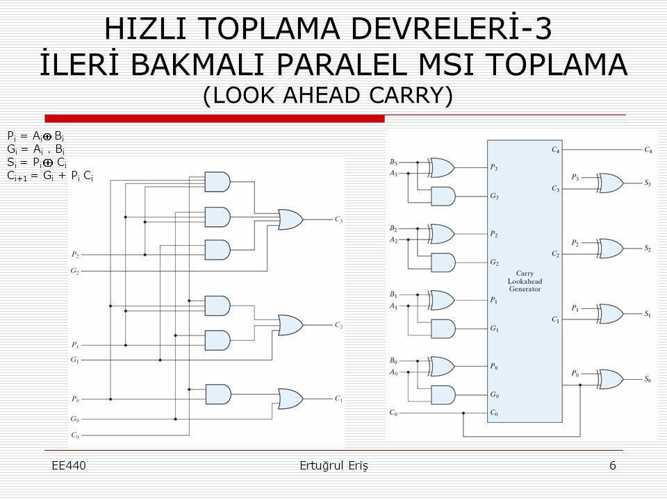 EE440Ertuğrul Eriş17 MSI ENCODER (8 bitlik) Birden fazla giriş 1 olursa, çıkış şaşırtabilir, örneğin 3 ve 6 birlikte 1 ise çıkış 7 olur.