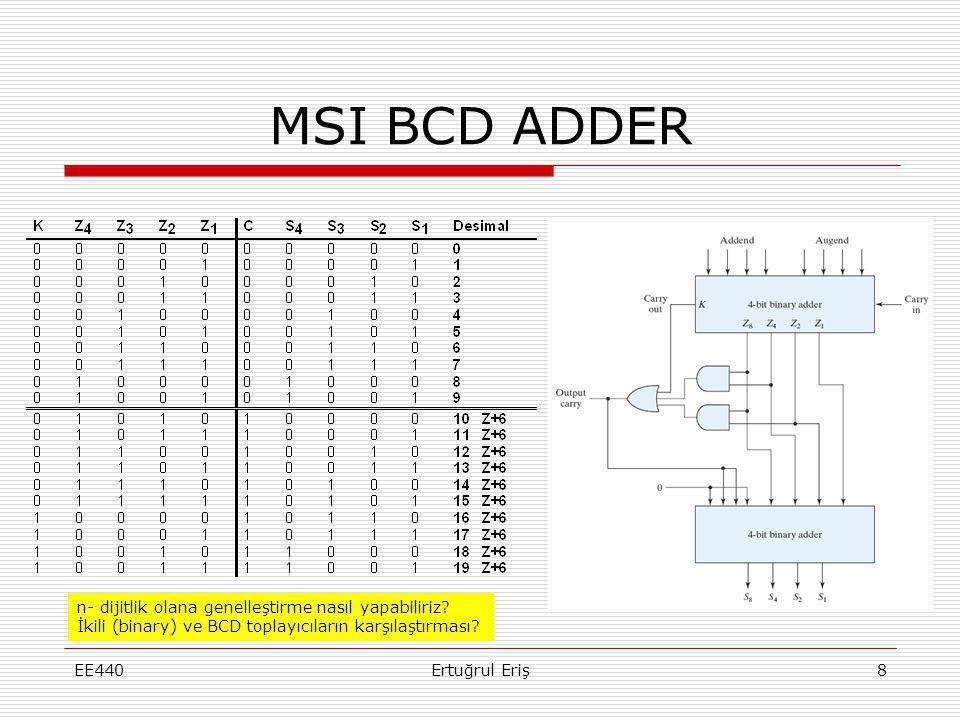 MSI BCD ADDER EE440Ertuğrul Eriş8 n- dijitlik olana genelleştirme nasıl yapabiliriz? İkili (binary) ve BCD toplayıcıların karşılaştırması?