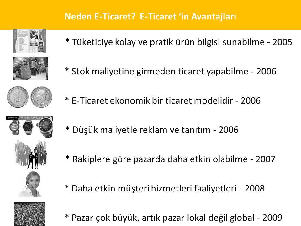 Neden E-Ticaret? E-Ticaret 'in Avantajları * Tüketiciye kolay ve pratik ürün bilgisi sunabilme - 2005 * Stok maliyetine girmeden ticaret yapabilme - 2