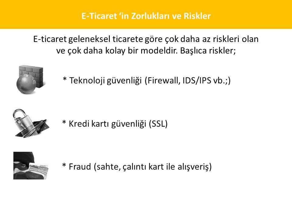 E-Ticaret 'in Zorlukları ve Riskler * Teknoloji güvenliği (Firewall, IDS/IPS vb.;) * Kredi kartı güvenliği (SSL) * Fraud (sahte, çalıntı kart ile alış