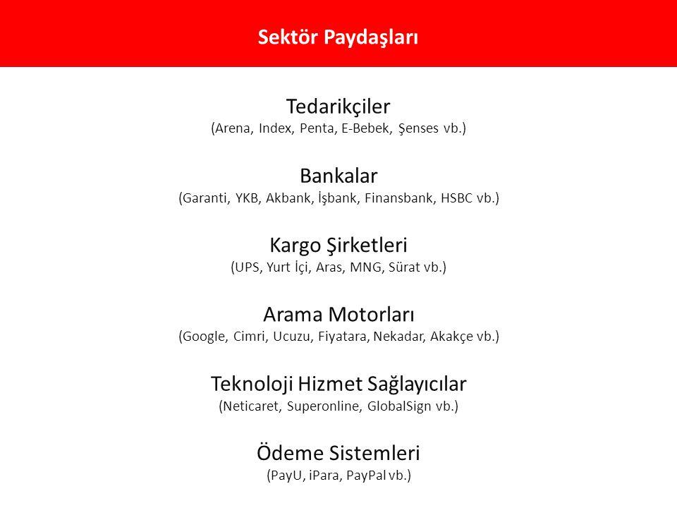 Sektör Paydaşları Bankalar (Garanti, YKB, Akbank, İşbank, Finansbank, HSBC vb.) Kargo Şirketleri (UPS, Yurt İçi, Aras, MNG, Sürat vb.) Arama Motorları