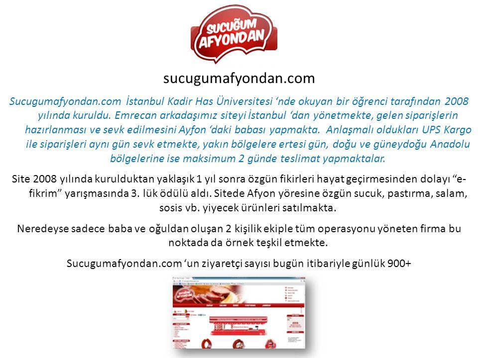 sucugumafyondan.com Sucugumafyondan.com İstanbul Kadir Has Üniversitesi 'nde okuyan bir öğrenci tarafından 2008 yılında kuruldu. Emrecan arkadaşımız s