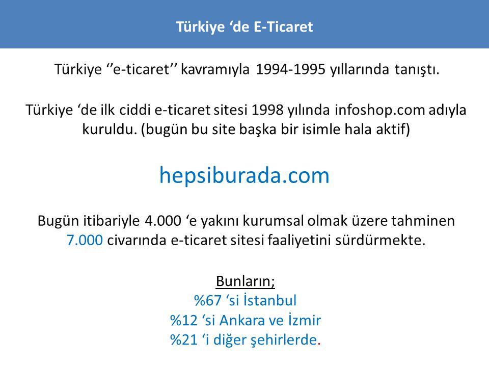 Türkiye 'de E-Ticaret Türkiye 'de ilk ciddi e-ticaret sitesi 1998 yılında infoshop.com adıyla kuruldu. (bugün bu site başka bir isimle hala aktif) hep