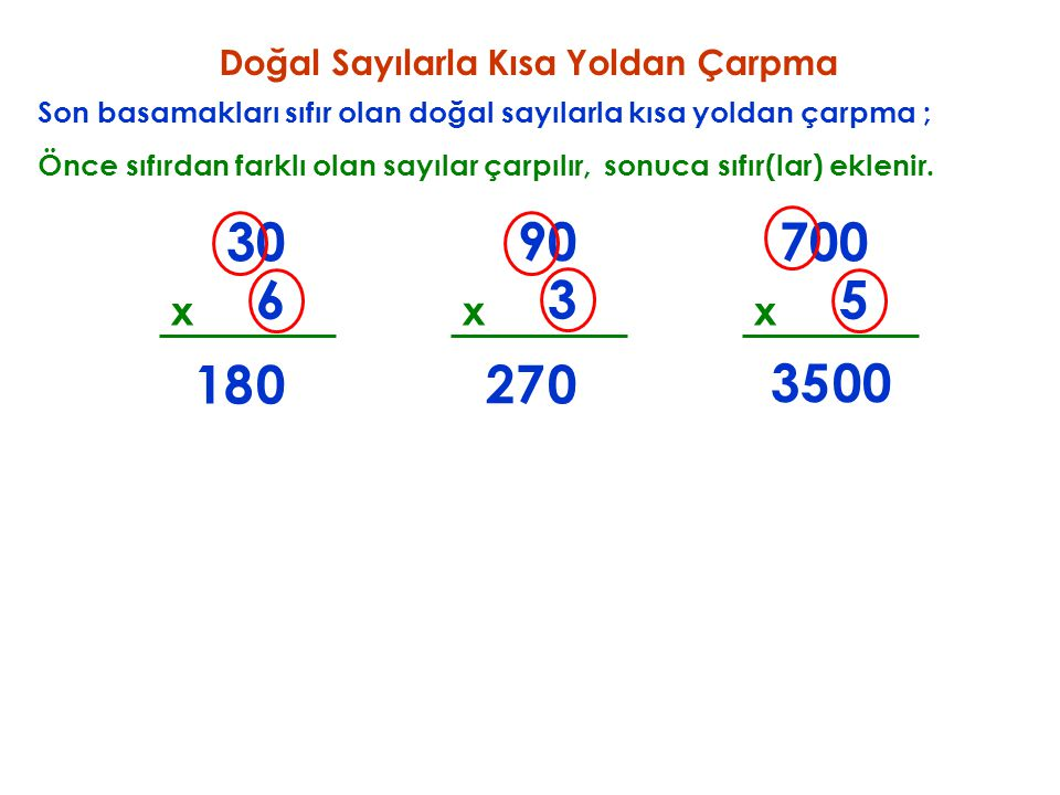 Son basamakları sıfır olan doğal sayılarla kısa yoldan çarpma ; 6 x 30 Önce sıfırdan farklı olan sayılar çarpılır, 180 sonuca sıfır(lar) eklenir. 3 x