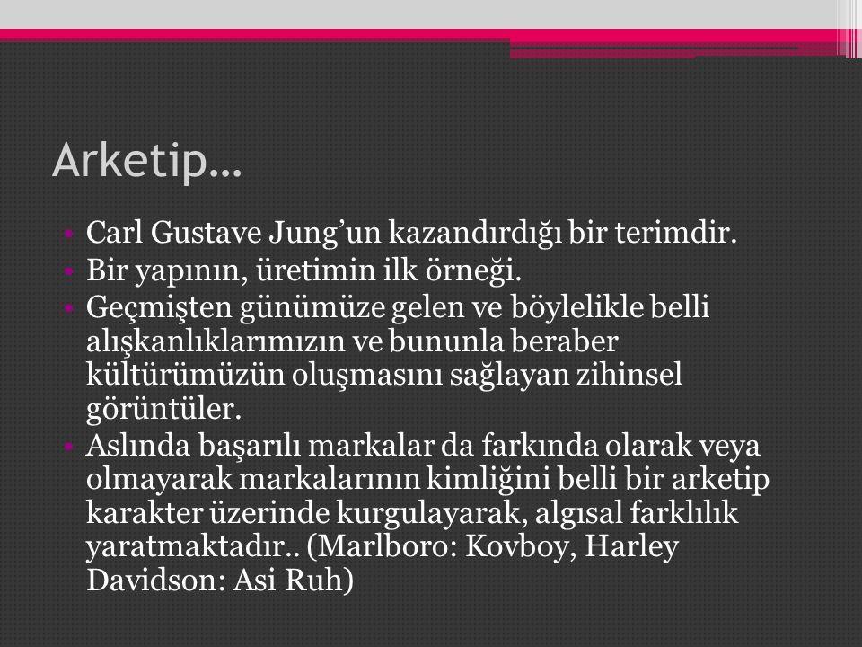 Arketip… •Carl Gustave Jung'un kazandırdığı bir terimdir. •Bir yapının, üretimin ilk örneği. •Geçmişten günümüze gelen ve böylelikle belli alışkanlıkl