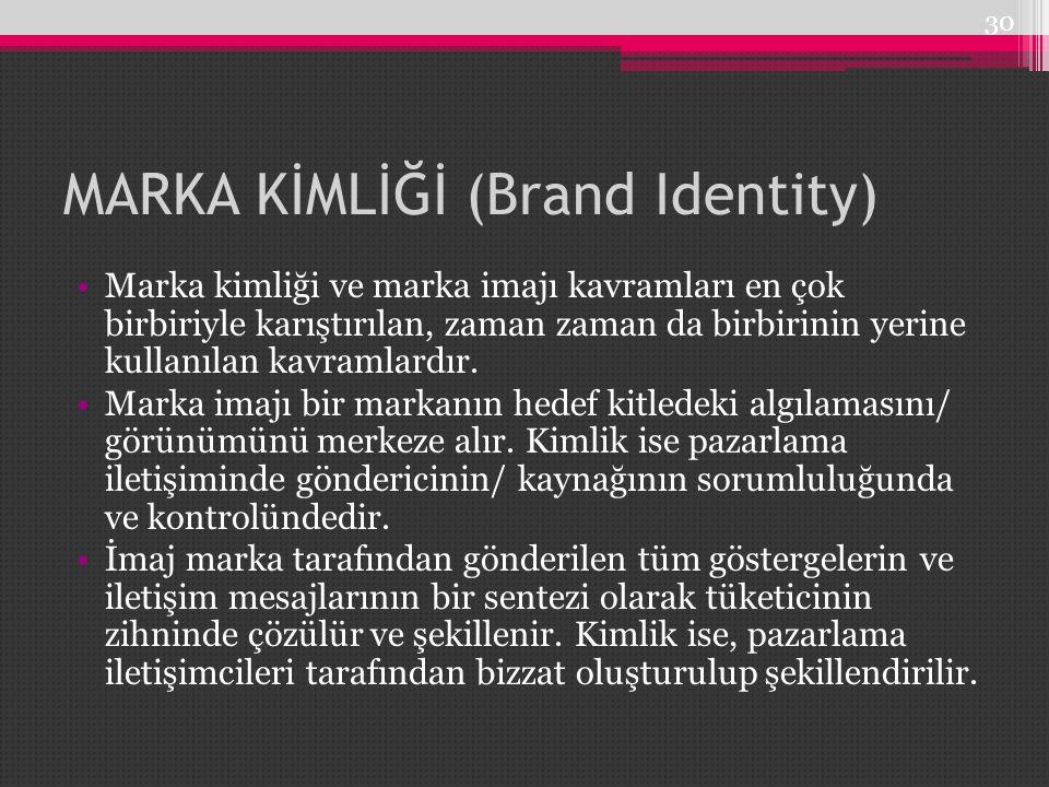 MARKA KİMLİĞİ (Brand Identity) 30 •Marka kimliği ve marka imajı kavramları en çok birbiriyle karıştırılan, zaman zaman da birbirinin yerine kullanılan