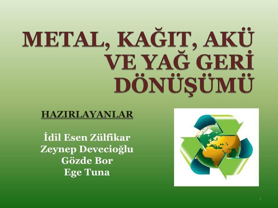 HAZIRLAYANLAR İdil Esen Zülfikar Zeynep Devecioğlu Gözde Bor Ege Tuna 1