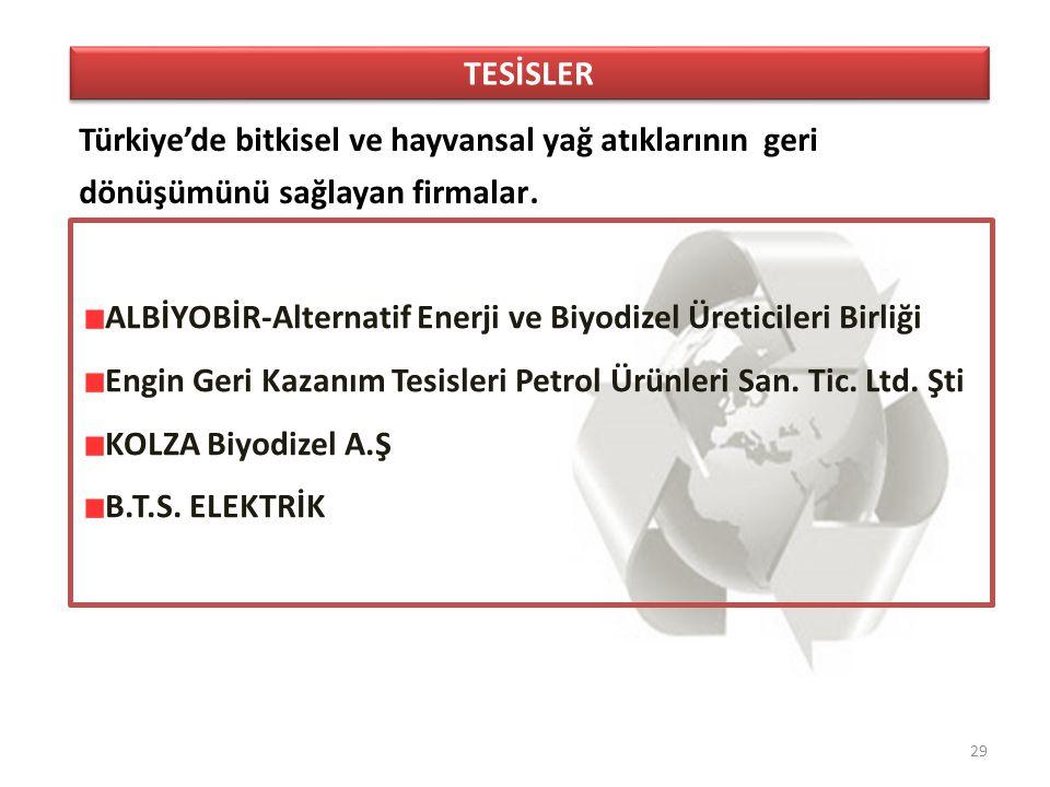 29 TESİSLER Türkiye'de bitkisel ve hayvansal yağ atıklarının geri dönüşümünü sağlayan firmalar. ALBİYOBİR-Alternatif Enerji ve Biyodizel Üreticileri B