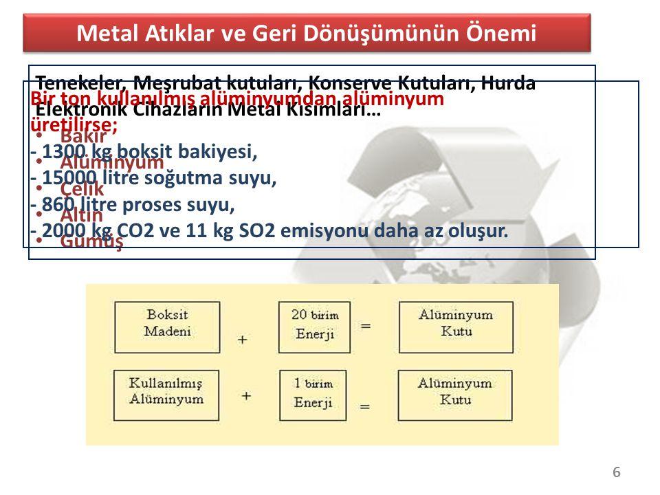 METAL GERİ DÖNÜŞÜM NASIL YAPILIR.