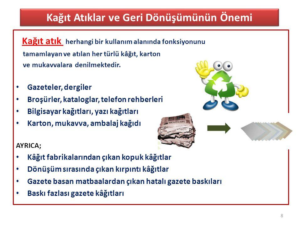 29 TESİSLER Türkiye'de bitkisel ve hayvansal yağ atıklarının geri dönüşümünü sağlayan firmalar.