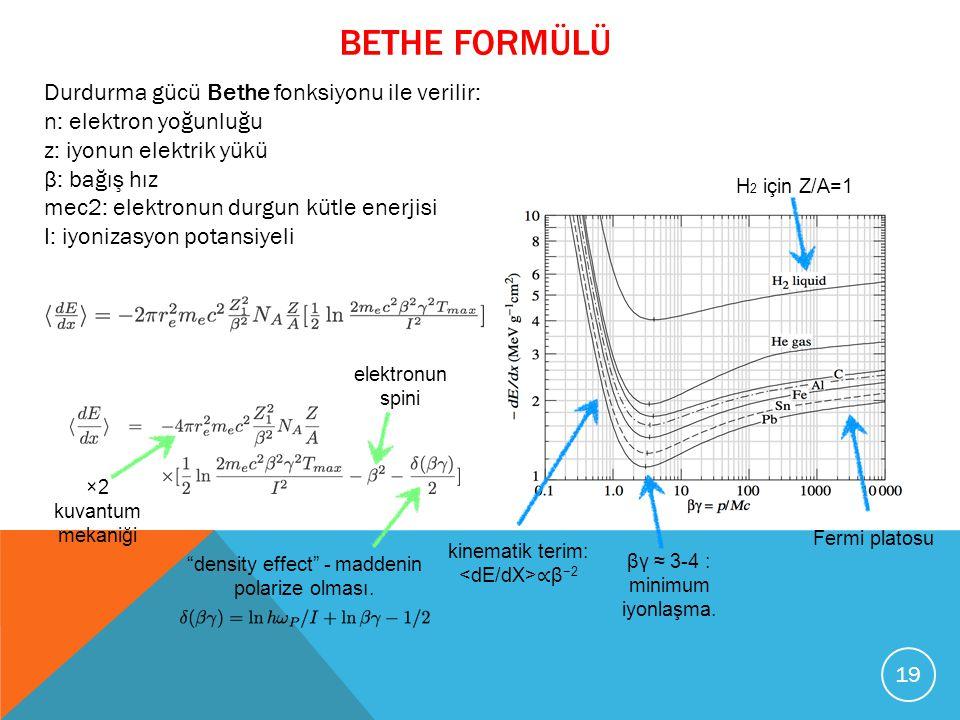 """BETHE FORMÜLÜ 19 ×2 kuvantum mekaniği elektronun spini """"density effect"""" - maddenin polarize olması. βγ ≈ 3-4 : minimum iyonlaşma. Fermi platosu kinema"""