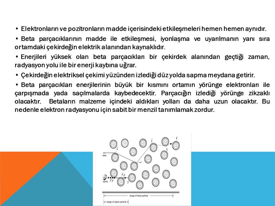 • Elektronların ve pozitronların madde içerisindeki etkileşmeleri hemen hemen aynıdır. • Beta parçacıklarının madde ile etkileşmesi, iyonlaşma ve uyar