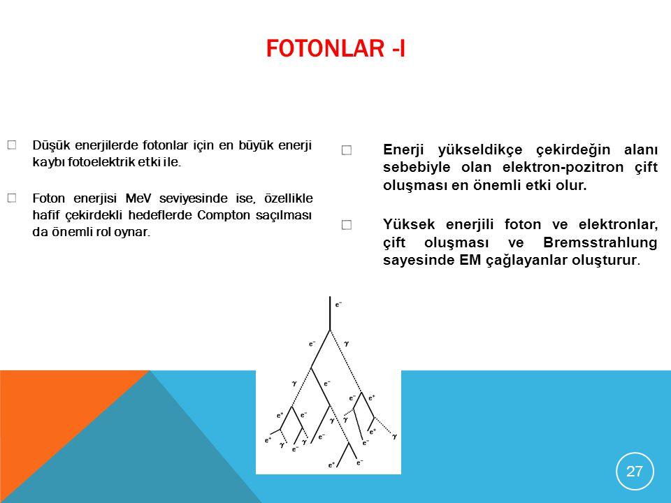 FOTONLAR -I Düşük enerjilerde fotonlar için en büyük enerji kaybı fotoelektrik etki ile. Foton enerjisi MeV seviyesinde ise, özellikle hafif çekirdekl