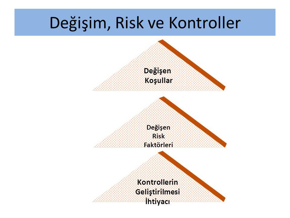 Değişim, Risk ve Kontroller Kontrollerin Geliştirilmesi İhtiyacı Değişen Risk Faktörleri Değişen Koşullar
