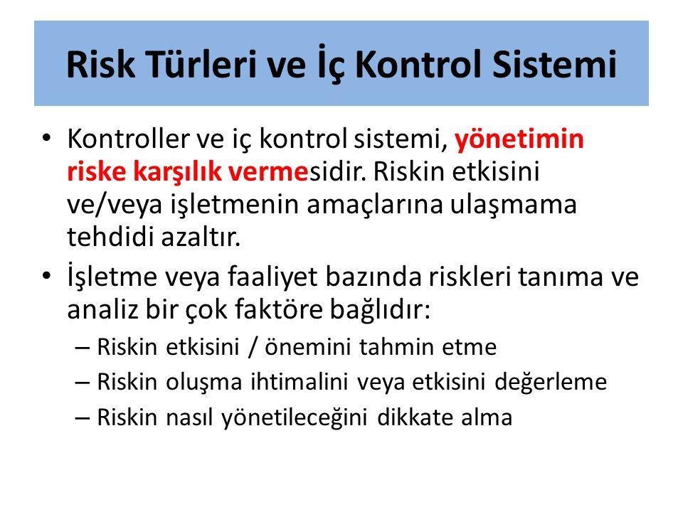 Risk Türleri ve İç Kontrol Sistemi • Kontroller ve iç kontrol sistemi, yönetimin riske karşılık vermesidir. Riskin etkisini ve/veya işletmenin amaçlar