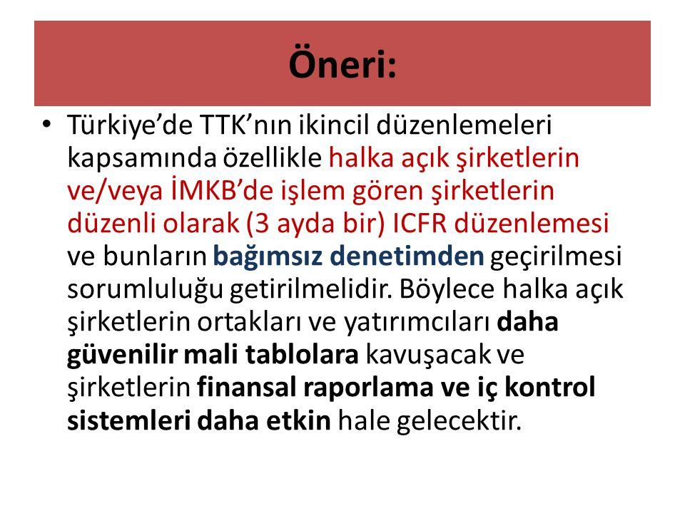 Öneri: • Türkiye'de TTK'nın ikincil düzenlemeleri kapsamında özellikle halka açık şirketlerin ve/veya İMKB'de işlem gören şirketlerin düzenli olarak (