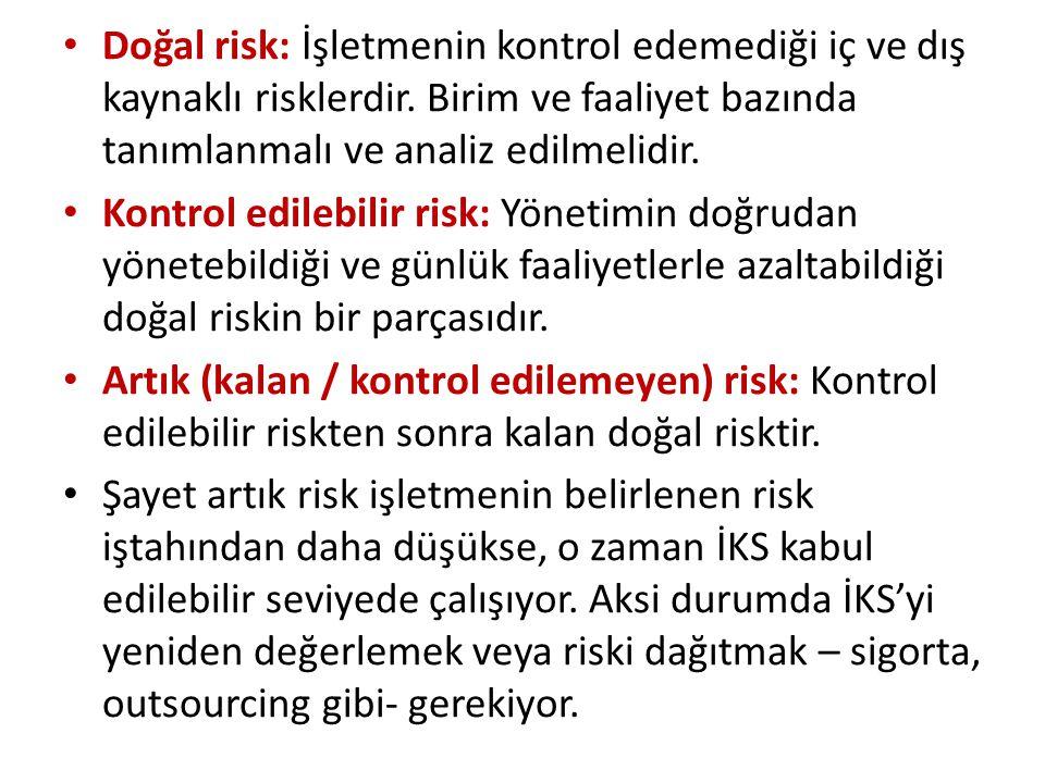 • Doğal risk: İşletmenin kontrol edemediği iç ve dış kaynaklı risklerdir. Birim ve faaliyet bazında tanımlanmalı ve analiz edilmelidir. • Kontrol edil