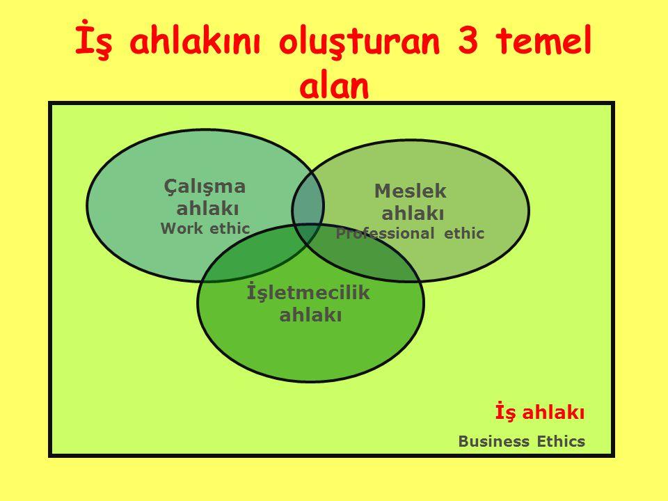 İş ahlakını oluşturan 3 temel alan Çalışma ahlakı Work ethic İşletmecilik ahlakı Meslek ahlakı Professional ethic İş ahlakı Business Ethics