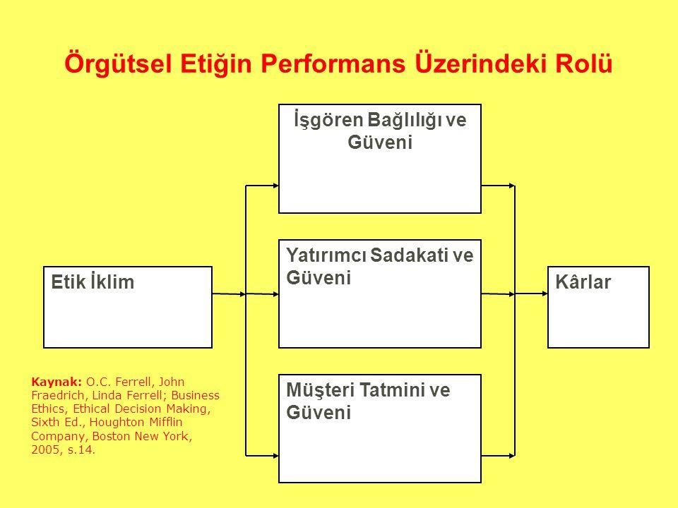 Örgütsel Etiğin Performans Üzerindeki Rolü Kaynak: O.C.