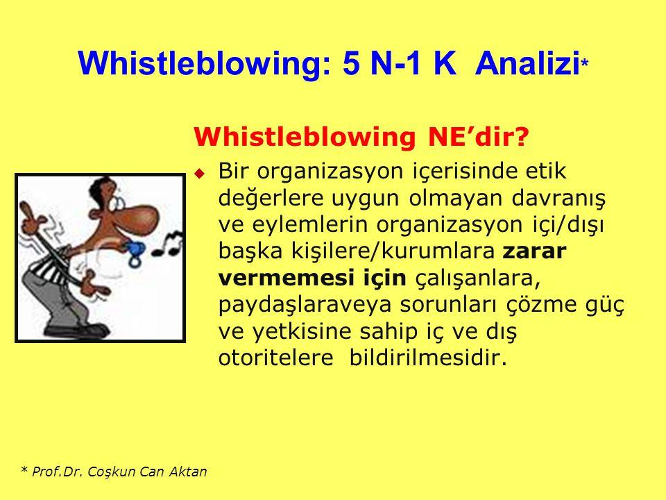 Whistleblowing: 5 N-1 K Analizi * Whistleblowing NE'dir.
