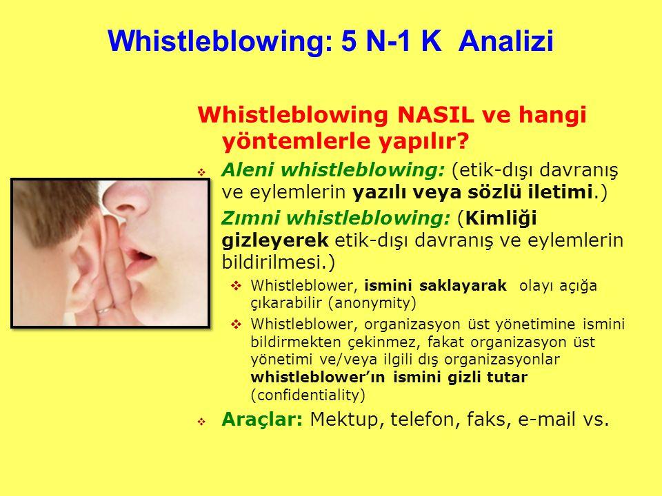 Whistleblowing: 5 N-1 K Analizi Whistleblower, yasa-dışı veya etik-dışı davranış ve eylemleri NEREYE/KİME bildirir.
