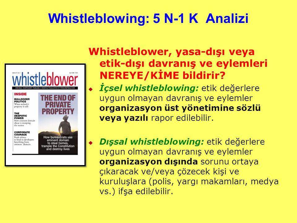 Whistleblowing: 5 N-1 K Analizi Whistleblower, yasa-dışı veya etik-dışı davranış ve eylemleri NE ZAMAN bildirir.