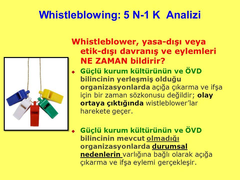 Whistleblowing: 5 N-1 K Analizi Organizasyonda yasa-dışı veya etik-dışı davranış ve eylemleri açığa çıkaran kişiler (whistleblower) KİM 'lerdir.