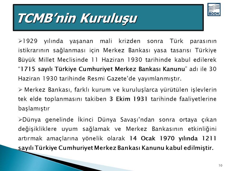  1929 yılında yaşanan mali krizden sonra Türk parasının istikrarının sağlanması için Merkez Bankası yasa tasarısı Türkiye Büyük Millet Meclisinde 11