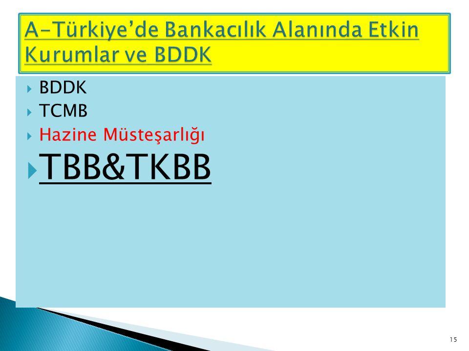  BDDK  TCMB  Hazine Müsteşarlığı  TBB&TKBB 15
