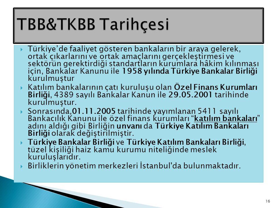  Türkiye'de faaliyet gösteren bankaların bir araya gelerek, ortak çıkarlarını ve ortak amaçlarını gerçekleştirmesi ve sektörün gerektirdiği standartl