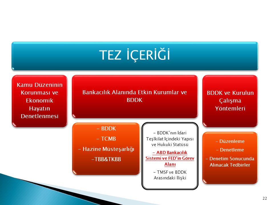 22 TEZ İÇERİĞİ Kamu Düzeninin Korunması ve Ekonomik Hayatın Denetlenmesi Bankacılık Alanında Etkin Kurumlar ve BDDK - BDDK - TCMB - Hazine Müsteşarlığ