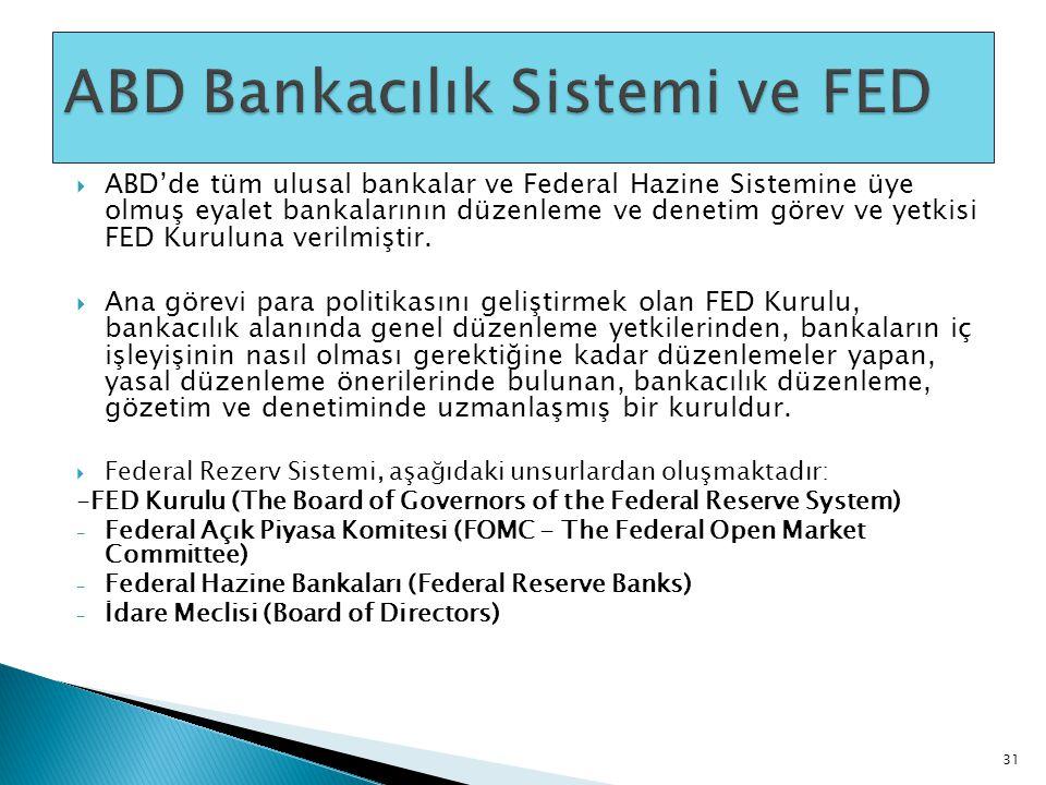  ABD'de tüm ulusal bankalar ve Federal Hazine Sistemine üye olmuş eyalet bankalarının düzenleme ve denetim görev ve yetkisi FED Kuruluna verilmiştir.